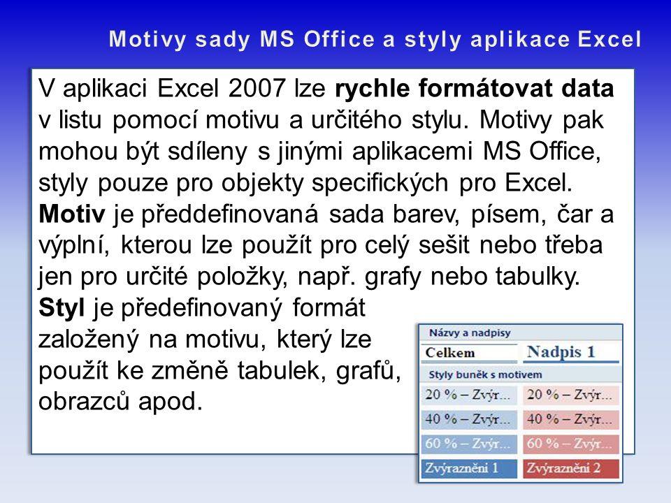 V aplikaci Excel 2007 lze rychle formátovat data v listu pomocí motivu a určitého stylu. Motivy pak mohou být sdíleny s jinými aplikacemi MS Office, s