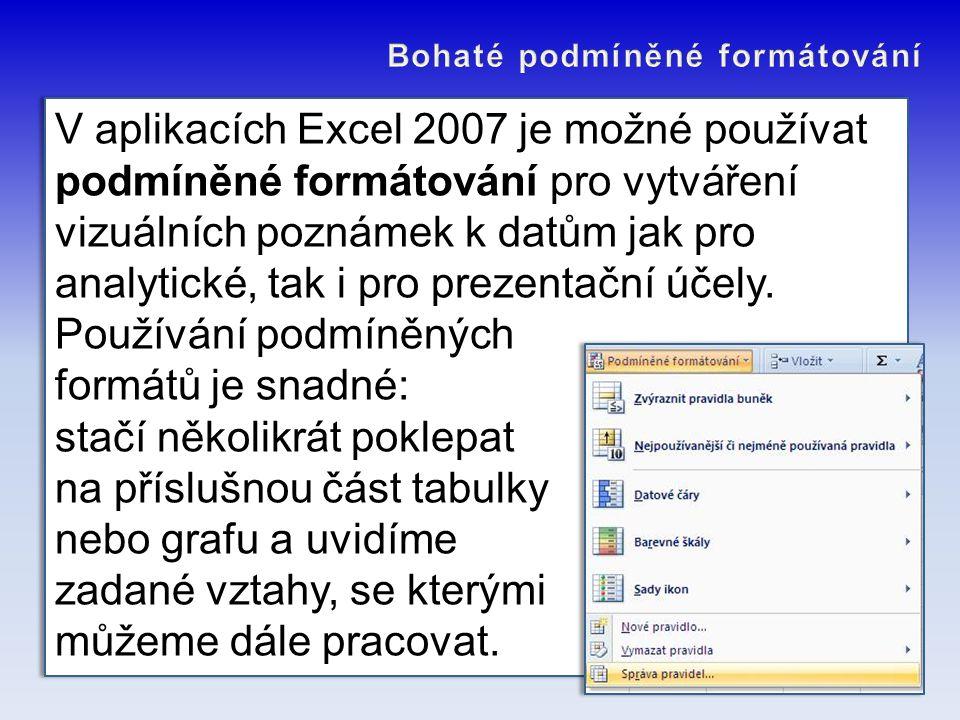 V aplikacích Excel 2007 je možné používat podmíněné formátování pro vytváření vizuálních poznámek k datům jak pro analytické, tak i pro prezentační úč