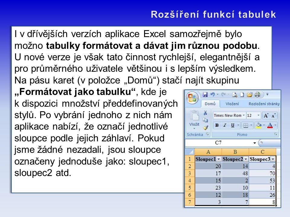 I v dřívějších verzích aplikace Excel samozřejmě bylo možno tabulky formátovat a dávat jim různou podobu. U nové verze je však tato činnost rychlejší,