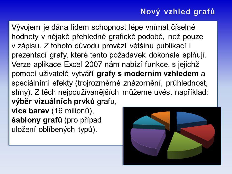 Vývojem je dána lidem schopnost lépe vnímat číselné hodnoty v nějaké přehledné grafické podobě, než pouze v zápisu. Z tohoto důvodu provází většinu pu