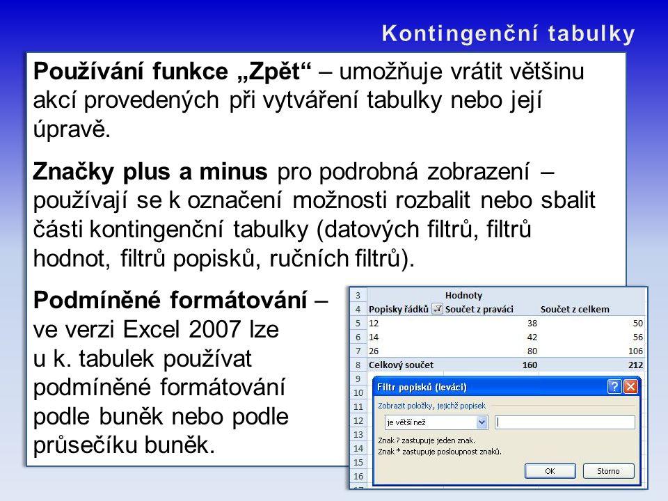"""Používání funkce """"Zpět"""" – umožňuje vrátit většinu akcí provedených při vytváření tabulky nebo její úpravě. Značky plus a minus pro podrobná zobrazení"""