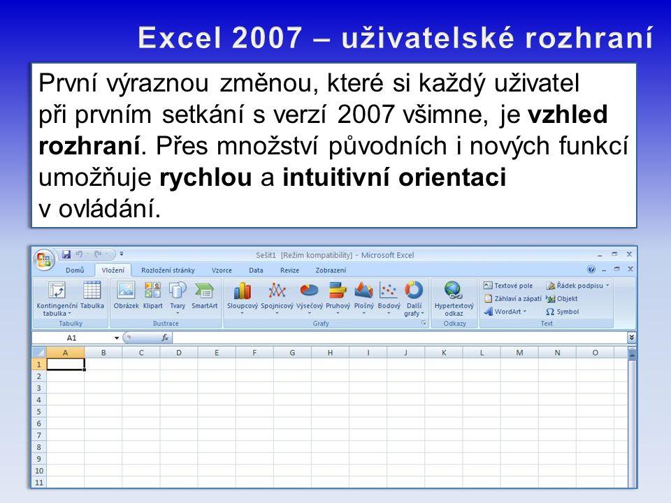 První výraznou změnou, které si každý uživatel při prvním setkání s verzí 2007 všimne, je vzhled rozhraní. Přes množství původních i nových funkcí umo