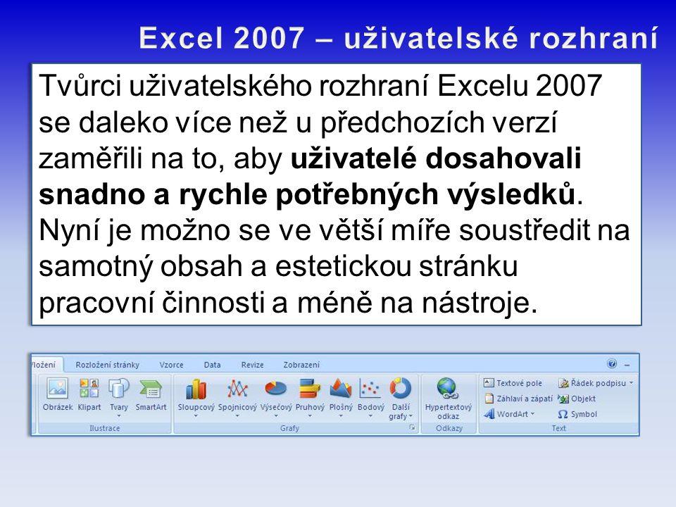 Tvůrci uživatelského rozhraní Excelu 2007 se daleko více než u předchozích verzí zaměřili na to, aby uživatelé dosahovali snadno a rychle potřebných v