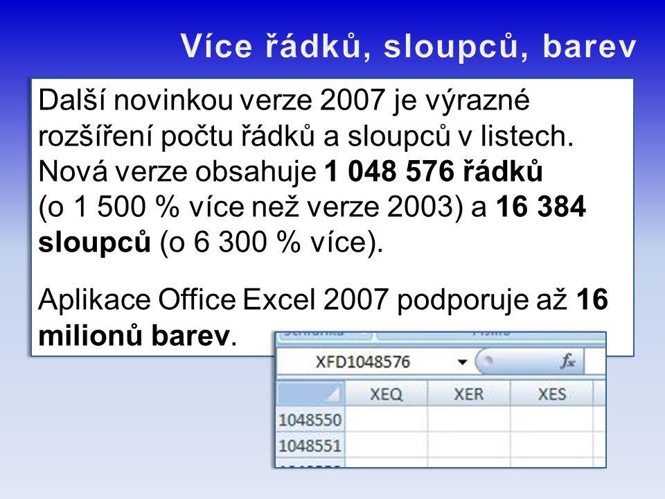 Další novinkou verze 2007 je výrazné rozšíření počtu řádků a sloupců v listech. Nová verze obsahuje 1 048 576 řádků (o 1 500 % více než verze 2003) a