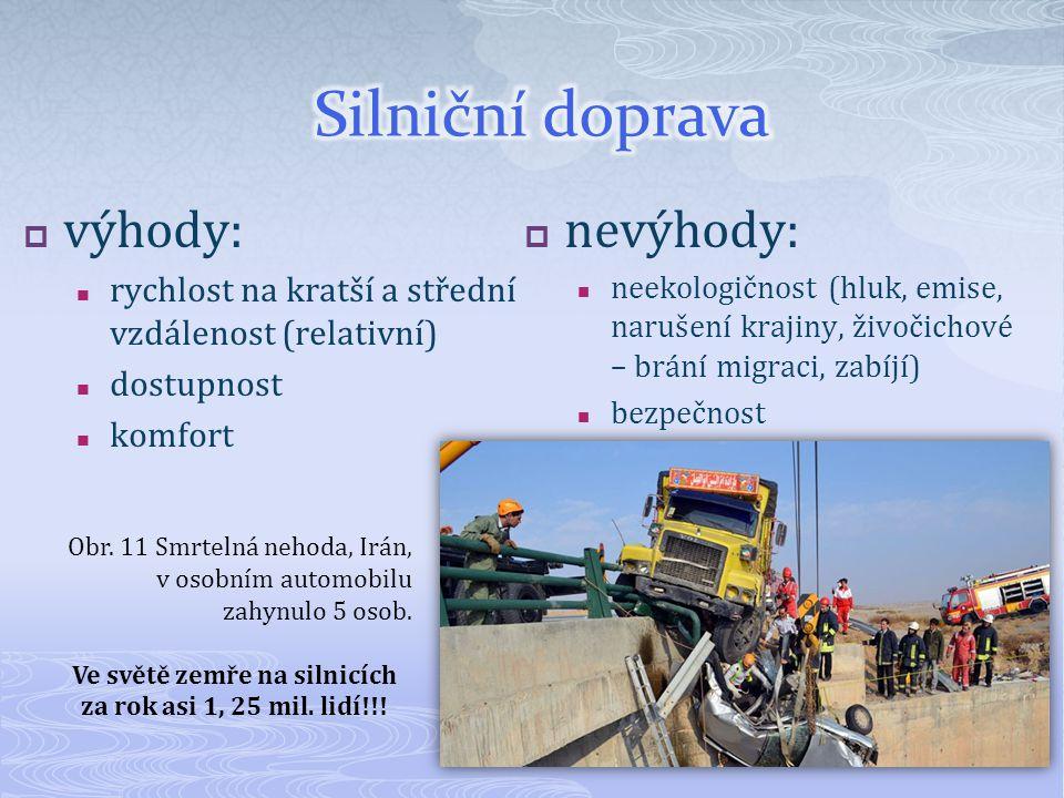  výhody: rychlost na kratší a střední vzdálenost (relativní) dostupnost komfort  nevýhody: neekologičnost (hluk, emise, narušení krajiny, živočichové – brání migraci, zabíjí) bezpečnost Obr.