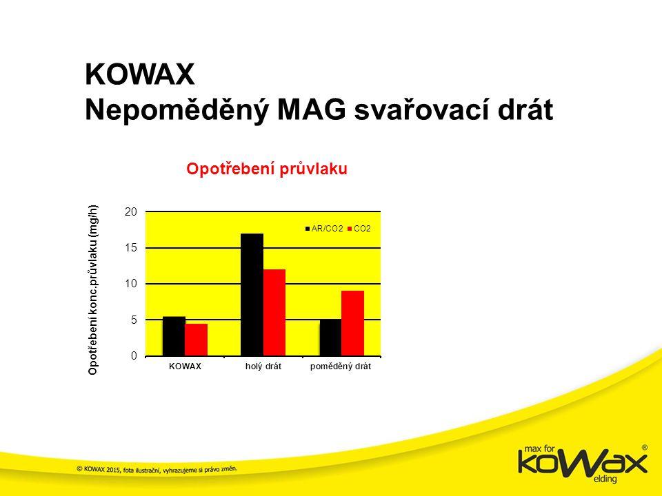 KOWAX Nepoměděný MAG svařovací drát