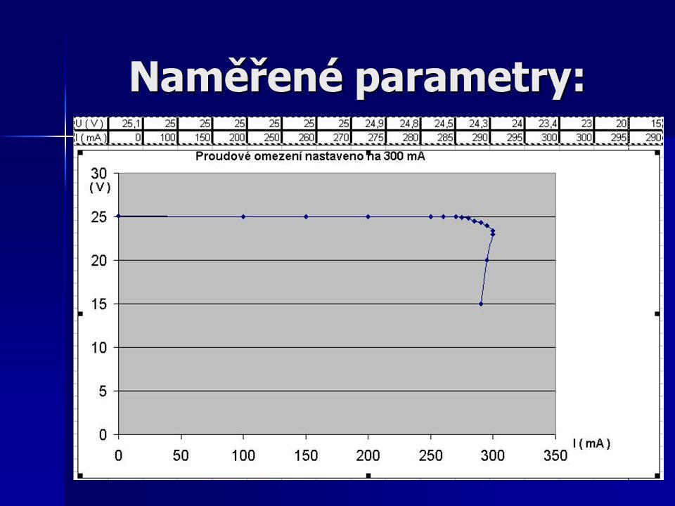 Naměřené parametry: