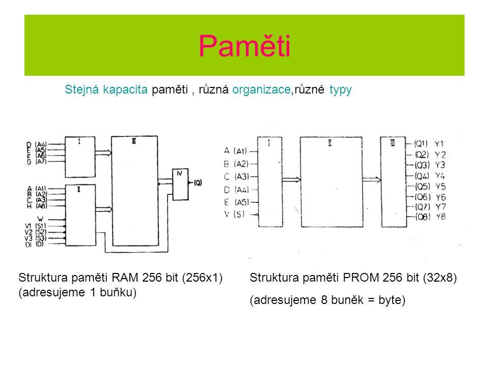 Paměti Struktura paměti RAM 256 bit (256x1) (adresujeme 1 buňku) Struktura paměti PROM 256 bit (32x8) (adresujeme 8 buněk = byte) Stejná kapacita paměti, různá organizace,různé typy