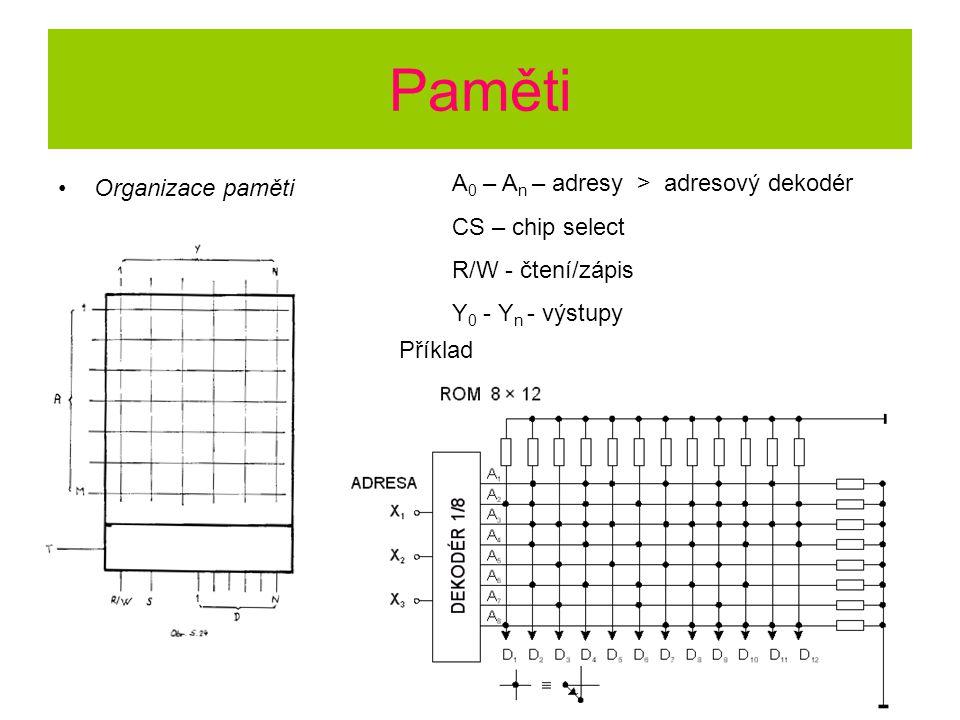 Paměti Organizace paměti A 0 – A n – adresy > adresový dekodér CS – chip select R/W - čtení/zápis Y 0 - Y n - výstupy Příklad