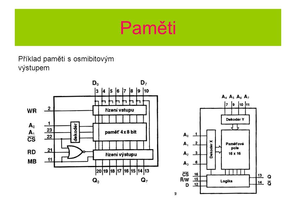 Paměti-adresování Způsob adresování pamětí pomocí up/down binárního čítače a dekodéru 1 z 16.