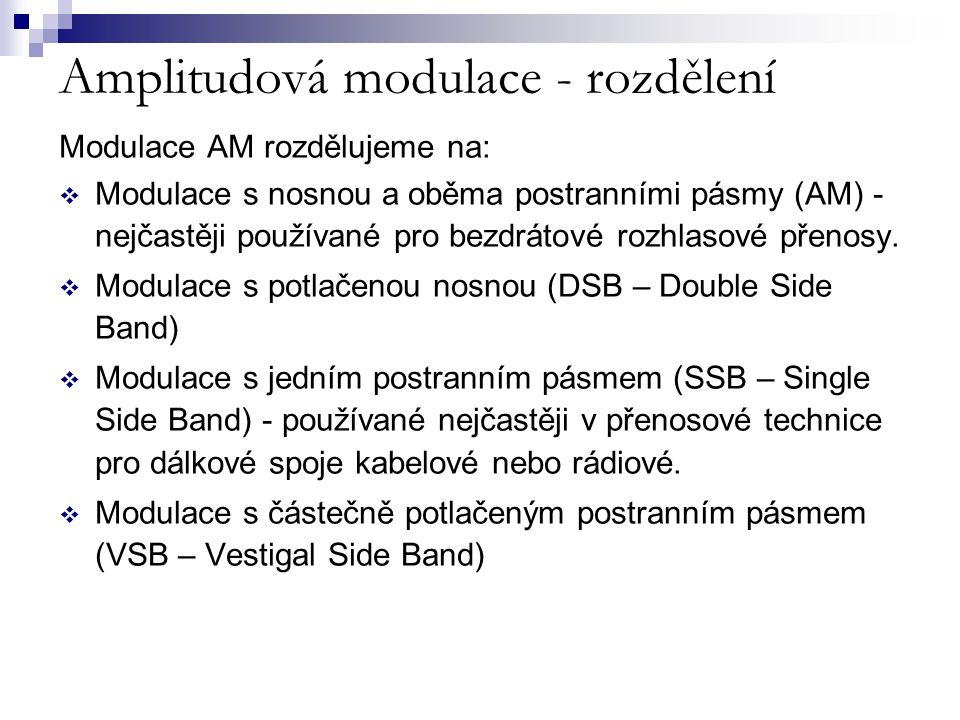 Amplitudová modulace - rozdělení Modulace AM rozdělujeme na:  Modulace s nosnou a oběma postranními pásmy (AM) - nejčastěji používané pro bezdrátové