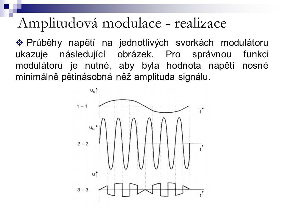 Amplitudová modulace - realizace  Průběhy napětí na jednotlivých svorkách modulátoru ukazuje následující obrázek. Pro správnou funkci modulátoru je n