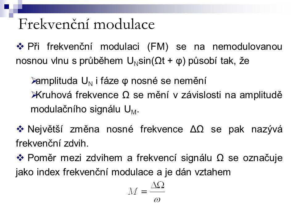 Frekvenční modulace  Při frekvenční modulaci (FM) se na nemodulovanou nosnou vlnu s průběhem U N sin(Ωt + φ) působí tak, že  amplituda U N i fáze φ