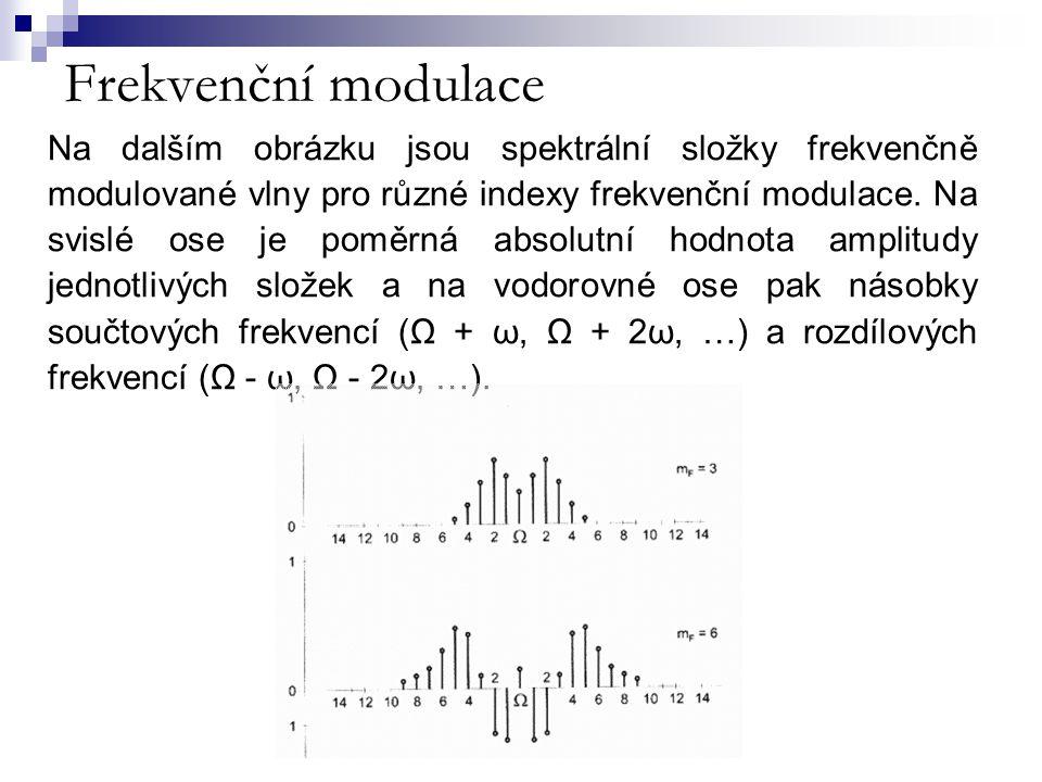 Frekvenční modulace Na dalším obrázku jsou spektrální složky frekvenčně modulované vlny pro různé indexy frekvenční modulace. Na svislé ose je poměrná
