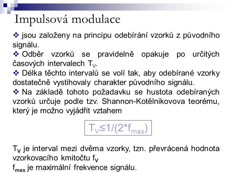 Impulsová modulace  jsou založeny na principu odebírání vzorků z původního signálu.  Odběr vzorků se pravidelně opakuje po určitých časových interva