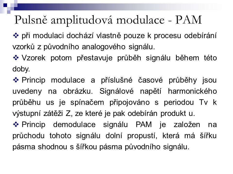 Pulsně amplitudová modulace - PAM  při modulaci dochází vlastně pouze k procesu odebírání vzorků z původního analogového signálu.  Vzorek potom přes