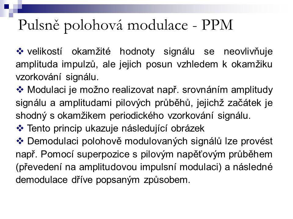 Pulsně polohová modulace - PPM  velikostí okamžité hodnoty signálu se neovlivňuje amplituda impulzů, ale jejich posun vzhledem k okamžiku vzorkování