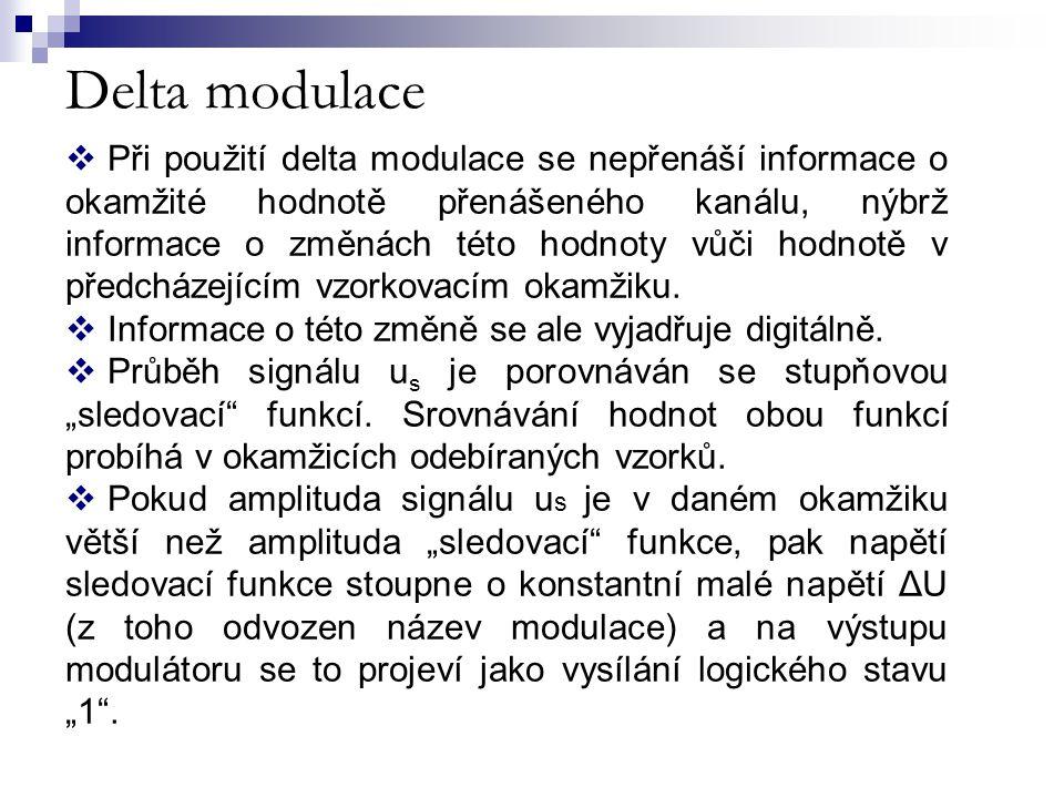 Delta modulace  Při použití delta modulace se nepřenáší informace o okamžité hodnotě přenášeného kanálu, nýbrž informace o změnách této hodnoty vůči