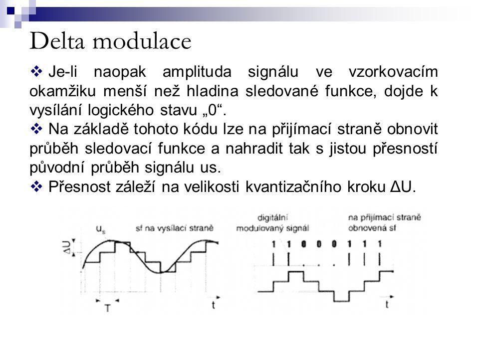 """Delta modulace  Je-li naopak amplituda signálu ve vzorkovacím okamžiku menší než hladina sledované funkce, dojde k vysílání logického stavu """"0"""".  Na"""