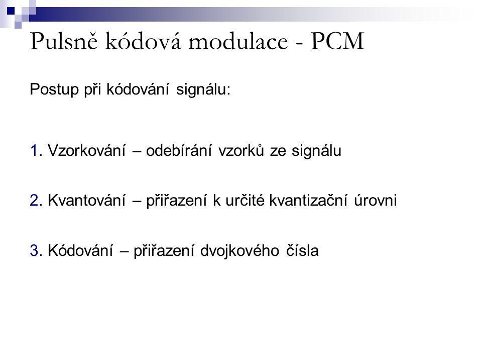 Pulsně kódová modulace - PCM Postup při kódování signálu: 1.Vzorkování – odebírání vzorků ze signálu 2.Kvantování – přiřazení k určité kvantizační úro