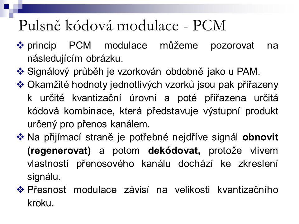 Pulsně kódová modulace - PCM  princip PCM modulace můžeme pozorovat na následujícím obrázku.  Signálový průběh je vzorkován obdobně jako u PAM.  Ok