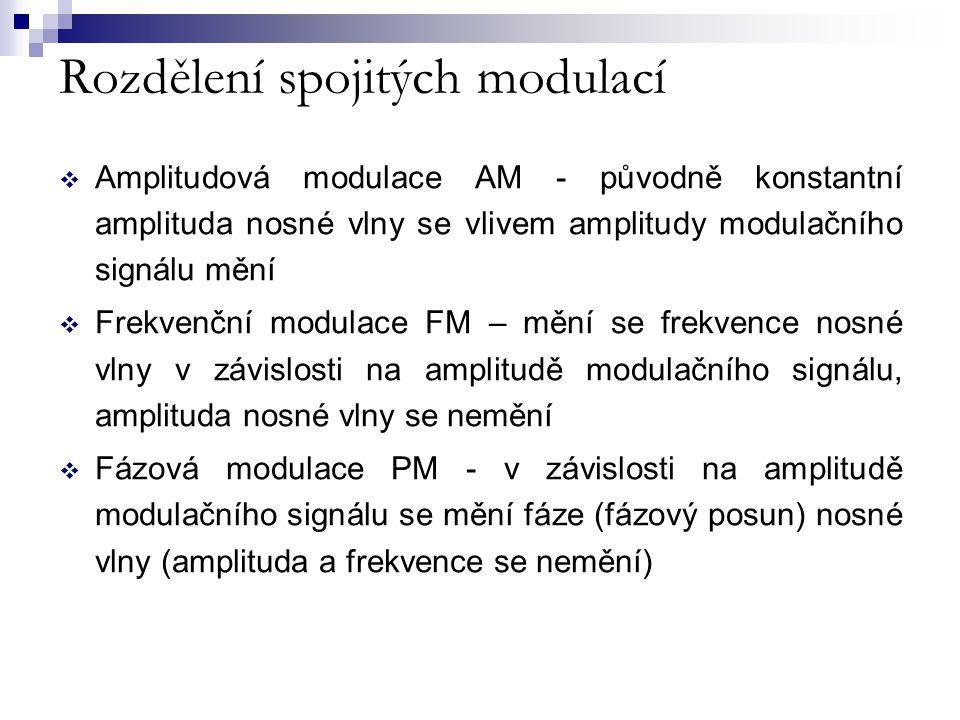 Rozdělení spojitých modulací  Amplitudová modulace AM - původně konstantní amplituda nosné vlny se vlivem amplitudy modulačního signálu mění  Frekve