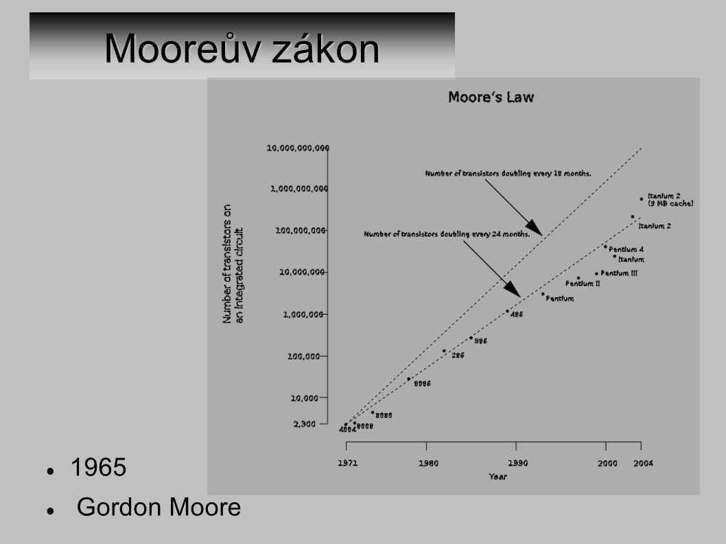 Mooreův zákon 1965 Gordon Moore