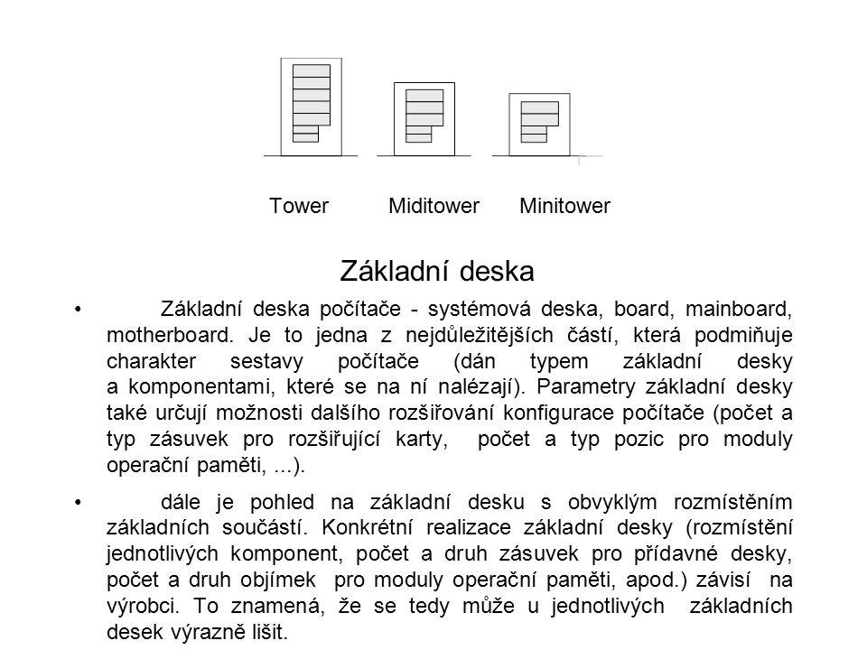Tower Miditower Minitower Základní deska Základní deska počítače - systémová deska, board, mainboard, motherboard. Je to jedna z nejdůležitějších část