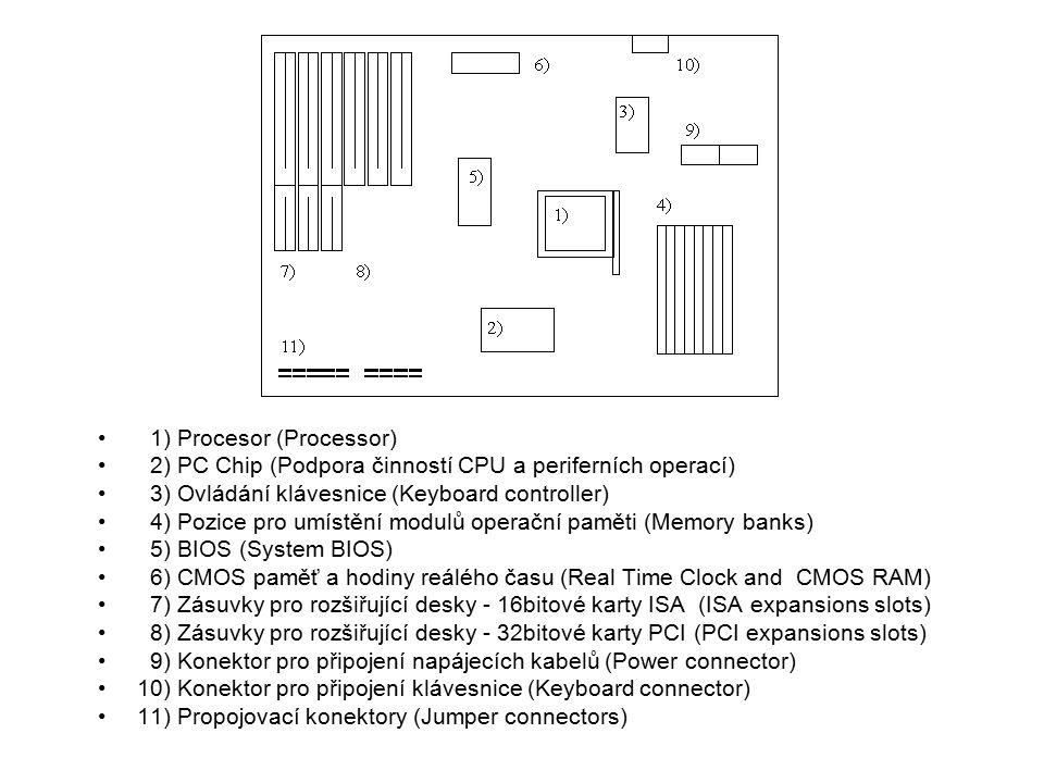 1) Procesor (Processor) 2) PC Chip (Podpora činností CPU a periferních operací) 3) Ovládání klávesnice (Keyboard controller) 4) Pozice pro umístění mo