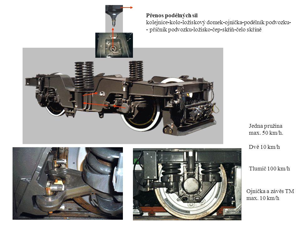 Jedna pružina max. 50 km/h. Dvě 10 km/h Ojnička a závěs TM max. 10 km/h Tlumič 100 km/h Přenos podélných sil kolejnice-kolo-ložiskový domek-ojnička-po