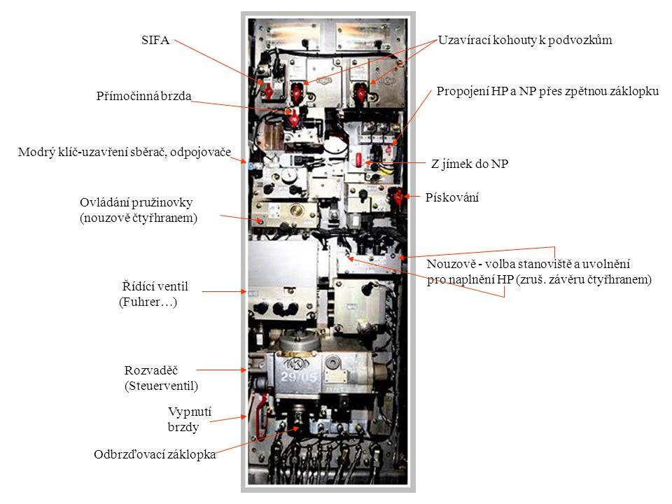 Uzavírací kohouty k podvozkůmSIFA Přímočinná brzda Propojení HP a NP přes zpětnou záklopku Z jímek do NP Pískování Modrý klíč-uzavření sběrač, odpojovače Řídící ventil (Fuhrer…) Rozvaděč (Steuerventil) Ovládání pružinovky (nouzově čtyřhranem) Nouzově - volba stanoviště a uvolnění pro naplnění HP (zruš.