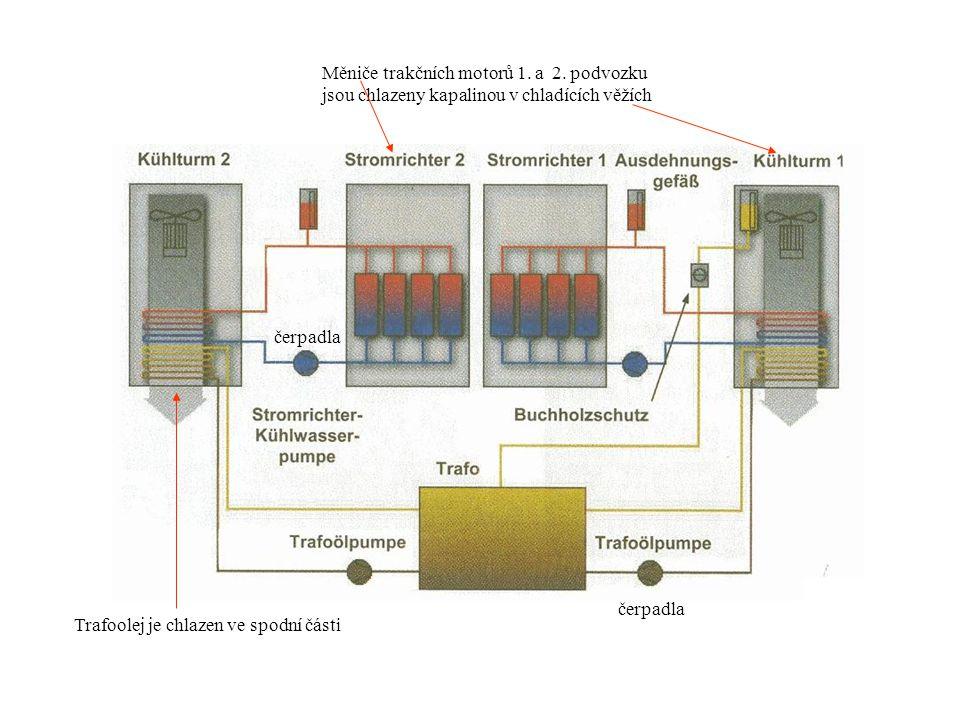 Měniče trakčních motorů 1. a 2. podvozku jsou chlazeny kapalinou v chladících věžích Trafoolej je chlazen ve spodní části čerpadla