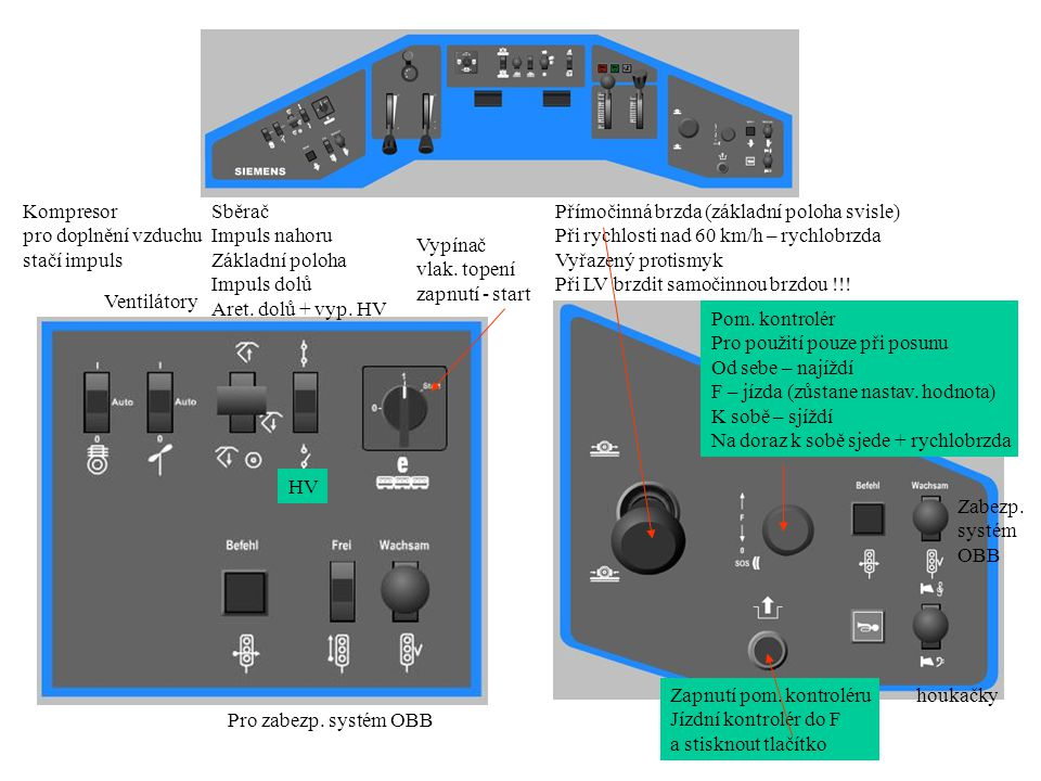 Kompresor pro doplnění vzduchu stačí impuls Ventilátory Sběrač Impuls nahoru Základní poloha Impuls dolů Aret. dolů + vyp. HV HV Vypínač vlak. topení