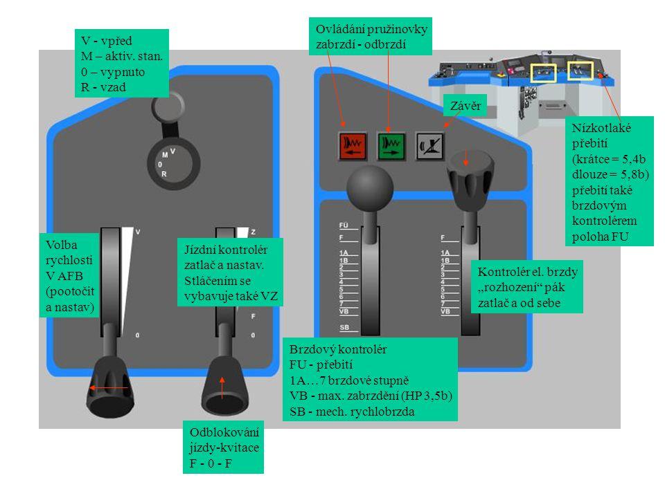 V - vpřed M – aktiv. stan. 0 – vypnuto R - vzad Volba rychlosti V AFB (pootočit a nastav) Ovládání pružinovky zabrzdí - odbrzdí Závěr Jízdní kontrolér