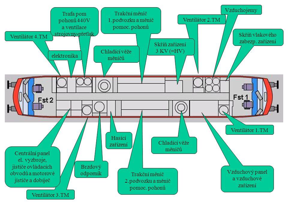 Ventilátor 1.TM Ventilátor 2.TM Ventilátor 3.TM Ventilátor 4.TM Skříň vlakového zabezp. zařízení Vzduchojemy Skříň zařízení 3 KV (=HV) Trakční měnič 1