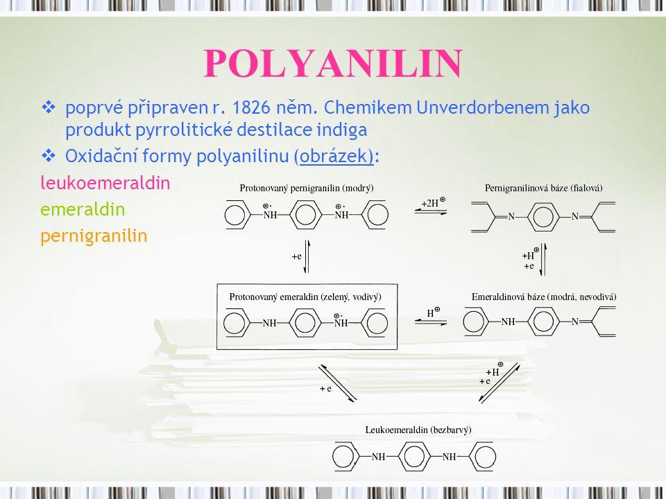 POLYANILIN  poprvé připraven r. 1826 něm. Chemikem Unverdorbenem jako produkt pyrrolitické destilace indiga  Oxidační formy polyanilinu (obrázek): l