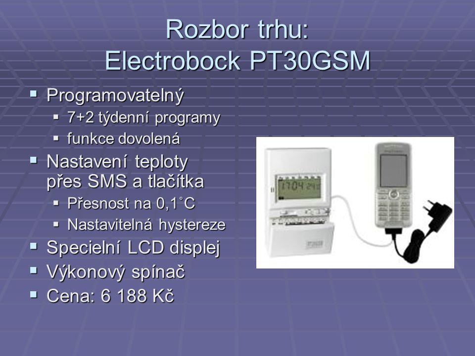 Rozbor trhu: Electrobock PT30GSM  Programovatelný  7+2 týdenní programy  funkce dovolená  Nastavení teploty přes SMS a tlačítka  Přesnost na 0,1˚