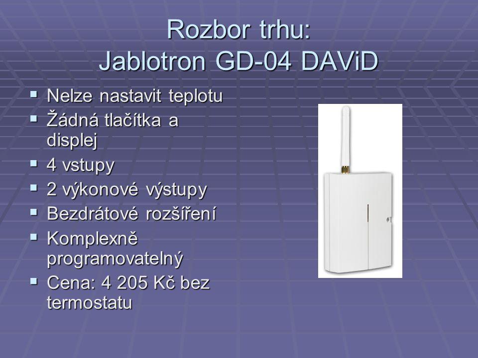 Rozbor trhu: Jablotron GD-04 DAViD  Nelze nastavit teplotu  Žádná tlačítka a displej  4 vstupy  2 výkonové výstupy  Bezdrátové rozšíření  Komple