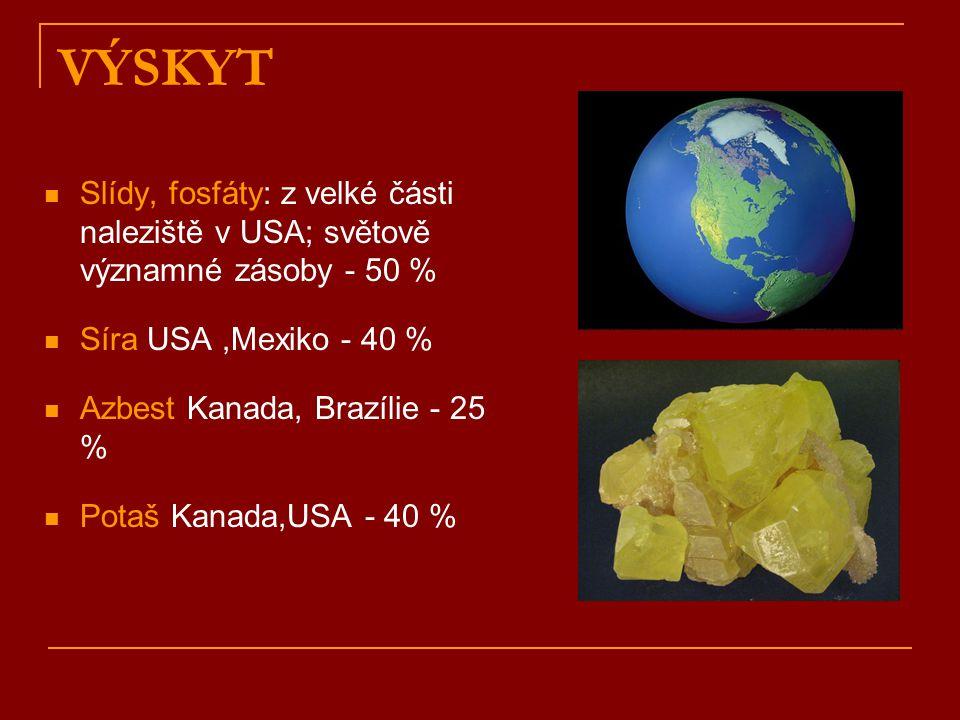 VÝSKYT Slídy, fosfáty: z velké části naleziště v USA; světově významné zásoby - 50 % Síra USA,Mexiko - 40 % Azbest Kanada, Brazílie - 25 % Potaš Kanad