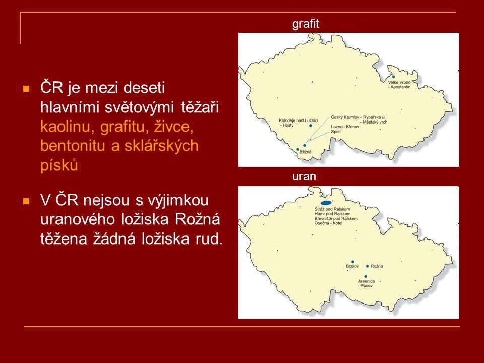 ČR je mezi deseti hlavními světovými těžaři kaolinu, grafitu, živce, bentonitu a sklářských písků V ČR nejsou s výjimkou uranového ložiska Rožná těžena žádná ložiska rud.