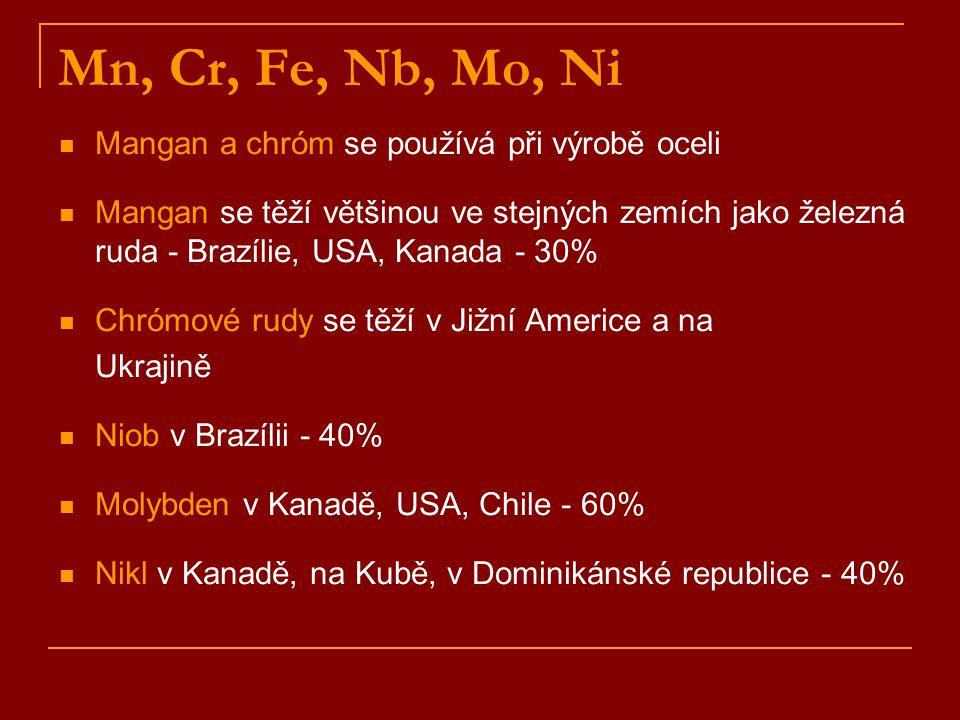Mn, Cr, Fe, Nb, Mo, Ni Mangan a chróm se používá při výrobě oceli Mangan se těží většinou ve stejných zemích jako železná ruda - Brazílie, USA, Kanada - 30% Chrómové rudy se těží v Jižní Americe a na Ukrajině Niob v Brazílii - 40% Molybden v Kanadě, USA, Chile - 60% Nikl v Kanadě, na Kubě, v Dominikánské republice - 40%