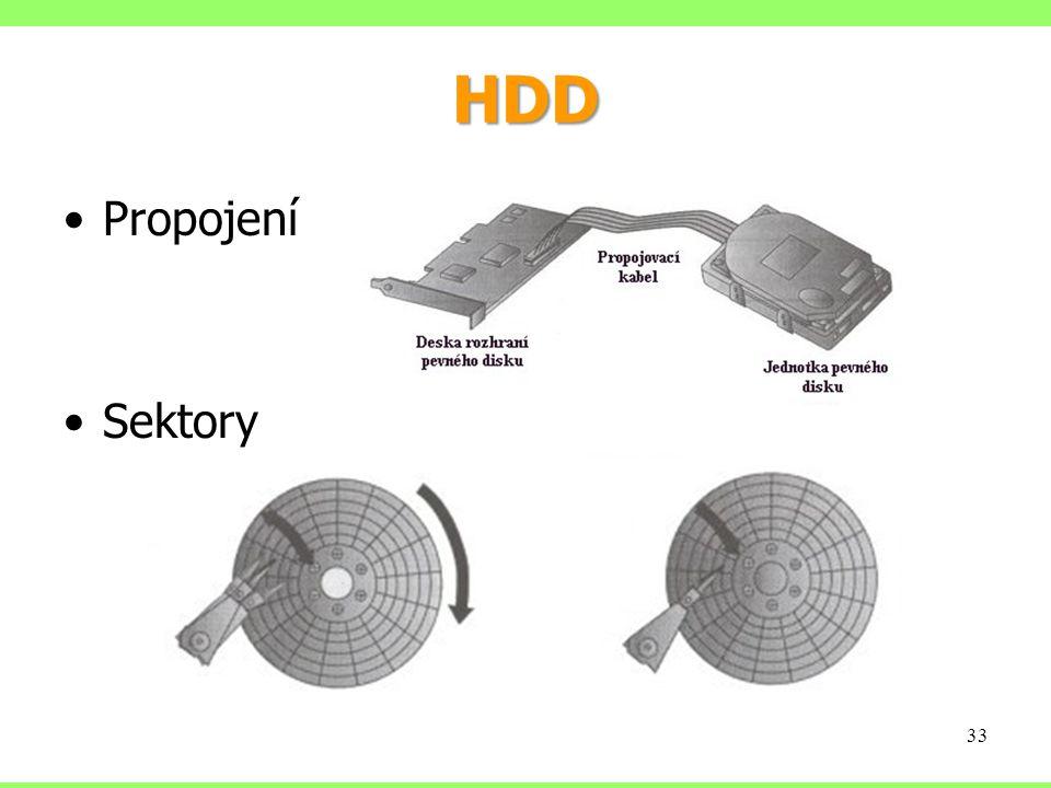 HDD Propojení Sektory 33