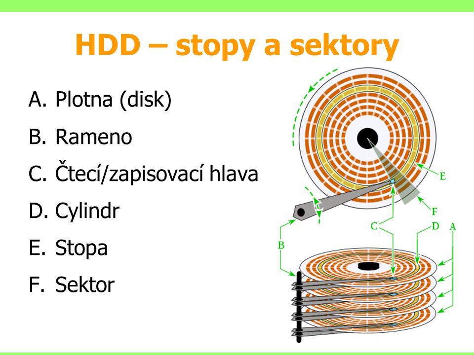 HDD – stopy a sektory A.Plotna (disk) B.Rameno C.Čtecí/zapisovací hlava D.Cylindr E.Stopa F.Sektor