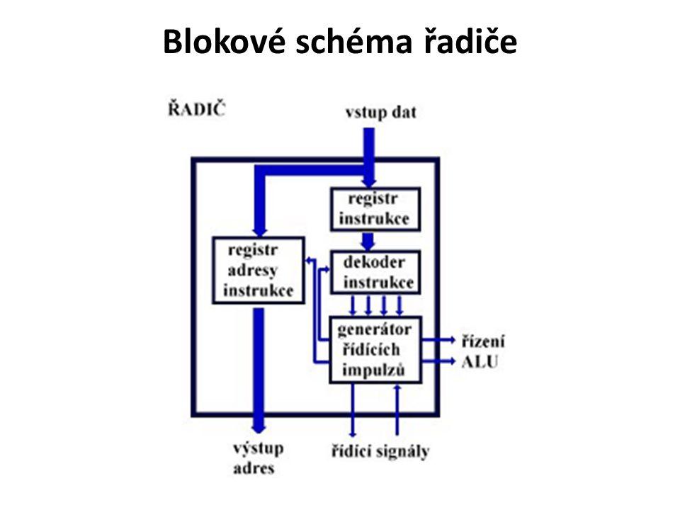 Blokové schéma řadiče