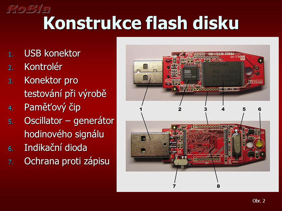 Konstrukce flash disku 1. USB konektor 2. Kontrolér 3. Konektor pro testování při výrobě 4. Paměťový čip 5. Oscillator – generátor hodinového signálu