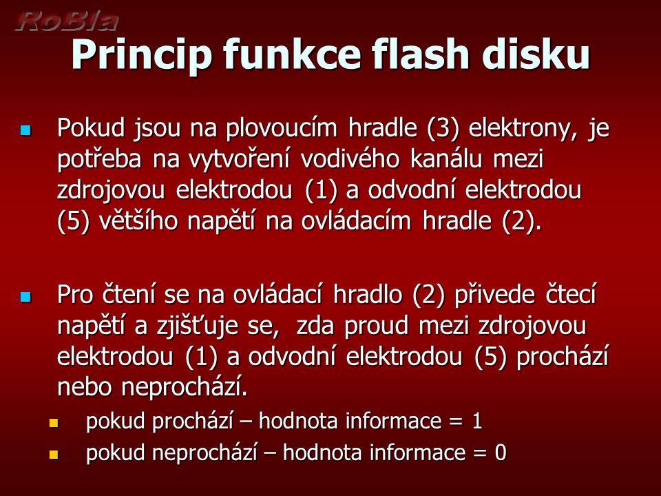 Princip funkce flash disku Pokud jsou na plovoucím hradle (3) elektrony, je potřeba na vytvoření vodivého kanálu mezi zdrojovou elektrodou (1) a odvod