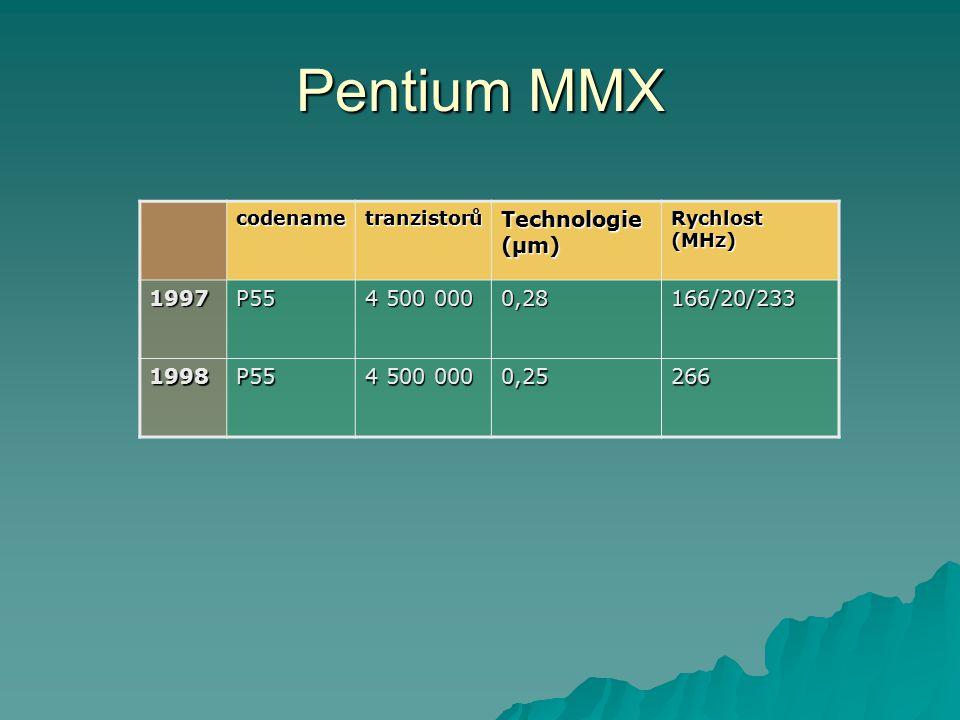 Pentium MMX codenametranzistorů Technologie (µm) Rychlost (MHz) 1997P55 4 500 000 0,28166/20/233 1998P55 0,25266