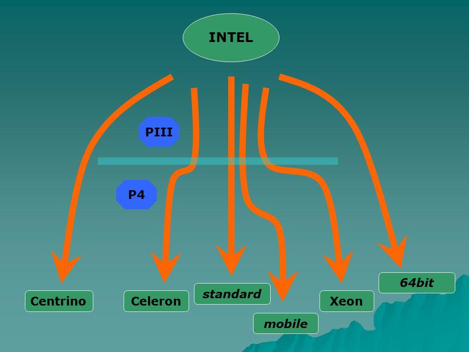 INTEL standard XeonCeleron mobile 64bit Centrino PIII P4