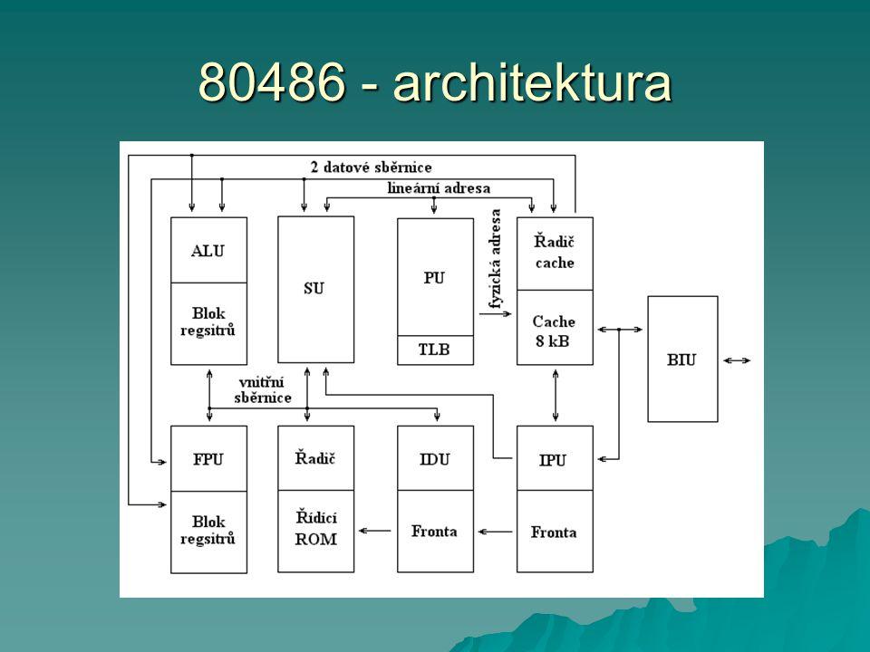 80486DX2, 80486DX4  Interní přetaktování – CPU běží na vyšší frekvenci nežli sběrnice .