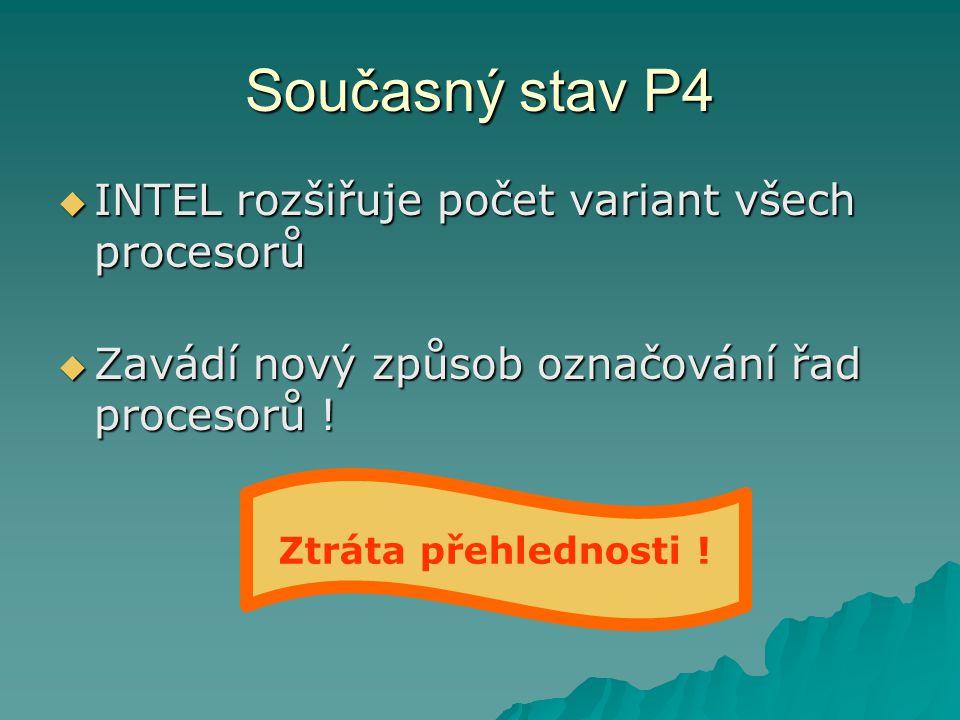 Současný stav P4  INTEL rozšiřuje počet variant všech procesorů  Zavádí nový způsob označování řad procesorů ! Ztráta přehlednosti !